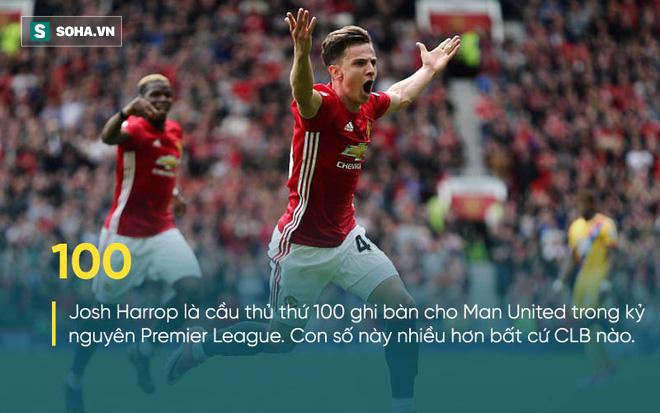 """Ghét nhau cùng cực, nhưng Mourinho vừa cùng Wenger tạo nên """"kỷ lục"""" vô tiền khoáng hậu - Ảnh 5"""