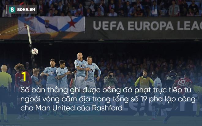 Mourinho thất vọng tràn trề dù Man United đặt một chân vào chung kết - Ảnh 1.