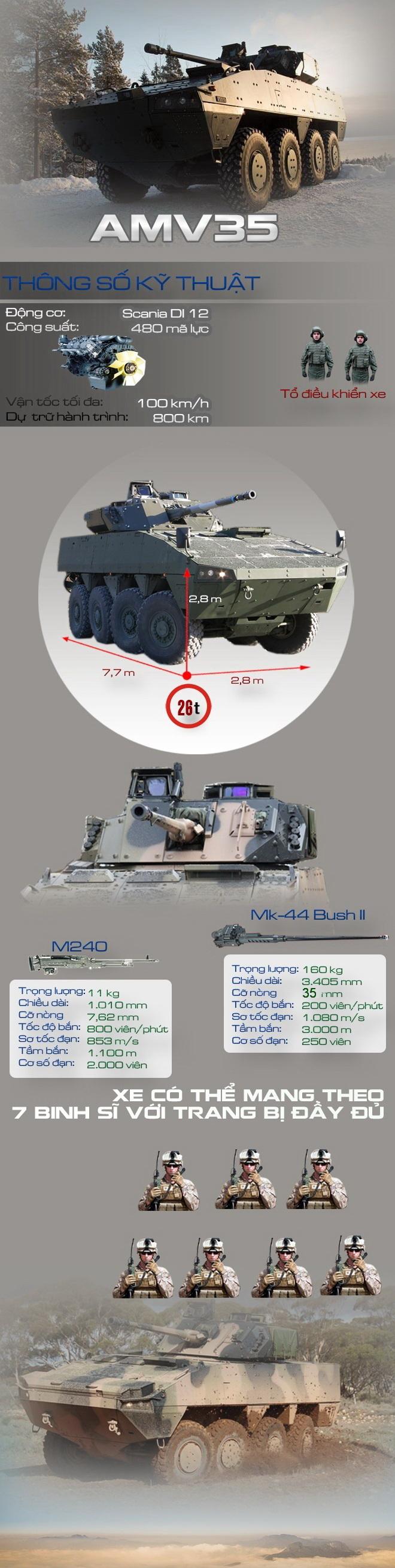 Xe thiết giáp con lai giữa Phần Lan và Thụy Điển có gì đặc biệt? - Ảnh 1.
