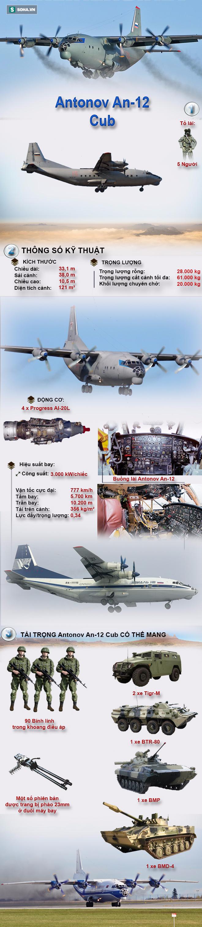 Chiếc máy bay vận tải từng được Việt Nam đưa vào tầm ngắm để thay thế C-130 - Ảnh 1.
