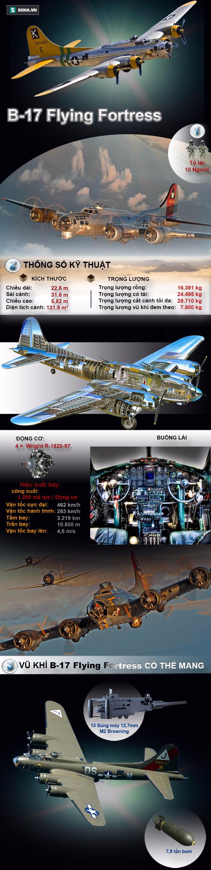 Pháo đài bay có giá chế tạo siêu rẻ của Quân đội Mỹ - Ảnh 1.