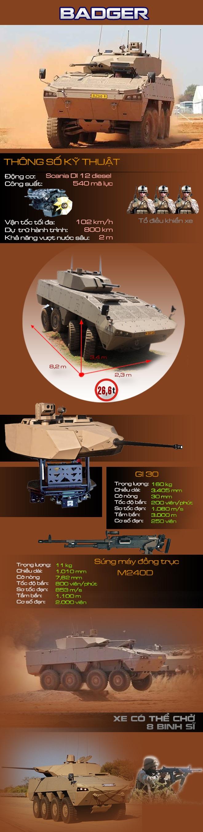 Ứng viên thay thế BTR-60 đến từ Nam Phi - Ảnh 1.