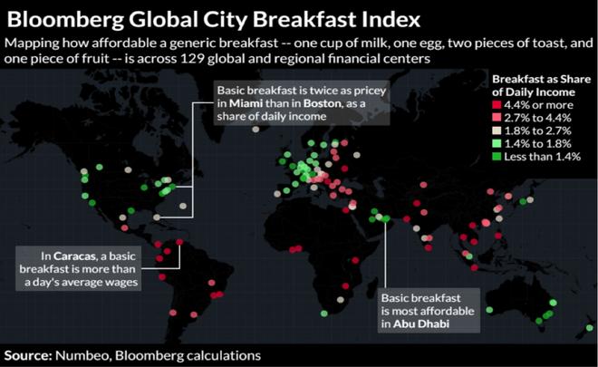 Bloomberg xếp hạng Hà Nội ăn sáng xa xỉ và chuyện con ruồi chê chẳng thèm bu! - Ảnh 2.