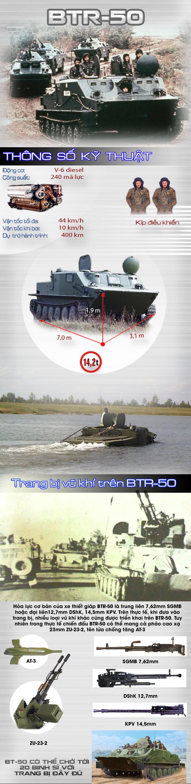 Chiếc xe thiết giáp phát triển từ PT-76 vô địch về khả năng chở quân - Ảnh 1.