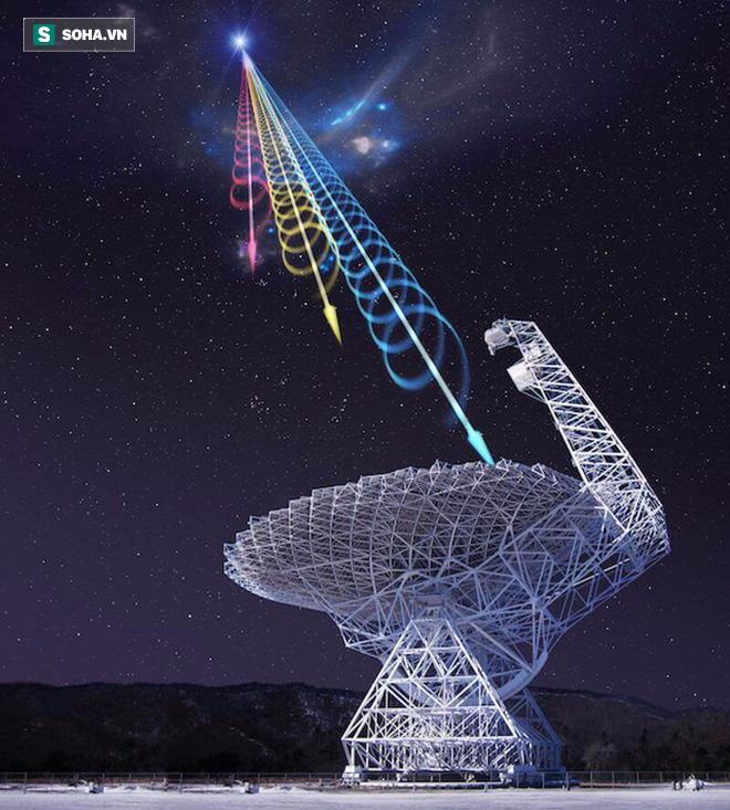 Giới khoa học điên đầu giải mã tín hiệu vũ trụ bí ẩn, nghi của người ngoài hành tinh - Ảnh 1.