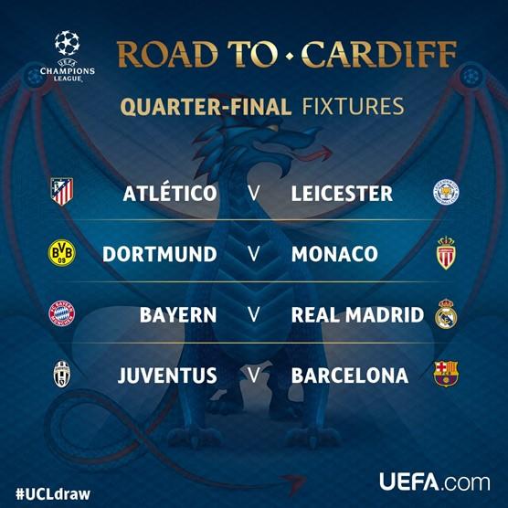 Tứ kết Champions League: Kẻ ngoài cười nụ, người trong khóc thầm - Ảnh 1.