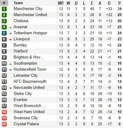 Thắng nghẹt thở đúng phút bù giờ, Arsenal đòi lại vị trí thứ tư thân thuộc - Ảnh 3.