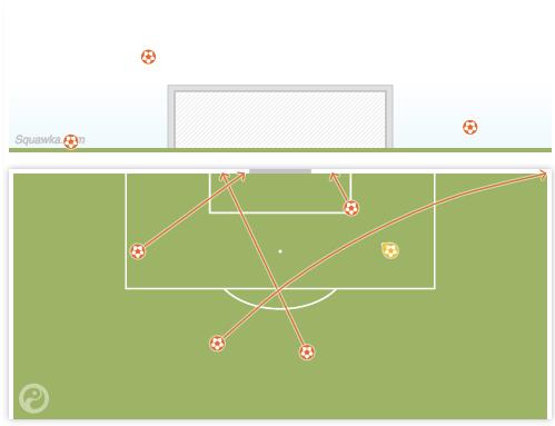 Thống kê thảm hại bóc trần sự bất lực của Chelsea trước Mourinho - Ảnh 5.