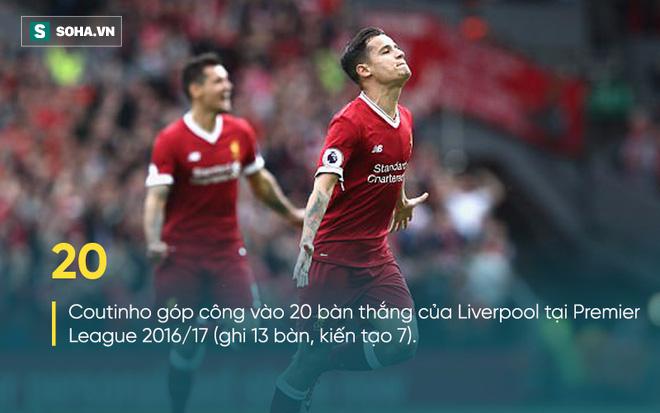 Hồ sơ chuyển nhượng 12/8: Tiết lộ điều khiến Coutinho trở mặt quá nhanh với Liverpool - Ảnh 1.