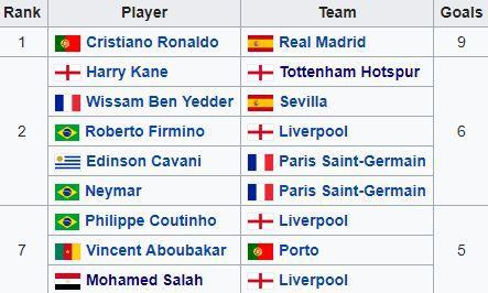 Tổng kết vòng bảng Champions League: Khả năng Man United đụng Real, Bayern là bao nhiêu? - Ảnh 2.