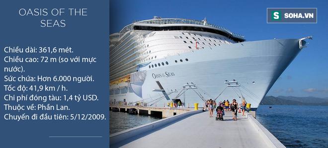 Choáng ngợp với du thuyền lớn nhất thế giới, đủ cả sân golf lẫn sòng bài! - Ảnh 1.
