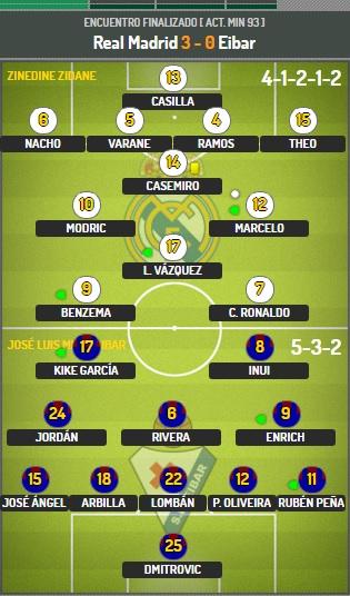 """Ronaldo """"mất hình"""", Real vẫn hủy diệt đối thủ bằng miếng đòn chớp nhoáng 2"""