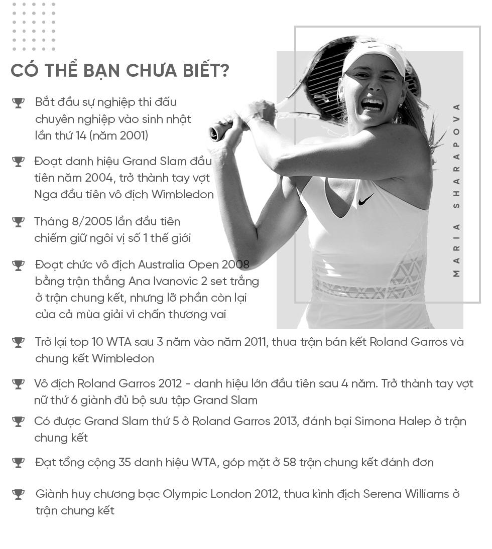 Maria Sharapova: Tôi lấy lại cuộc đời mình từ án phạt doping - Ảnh 10.