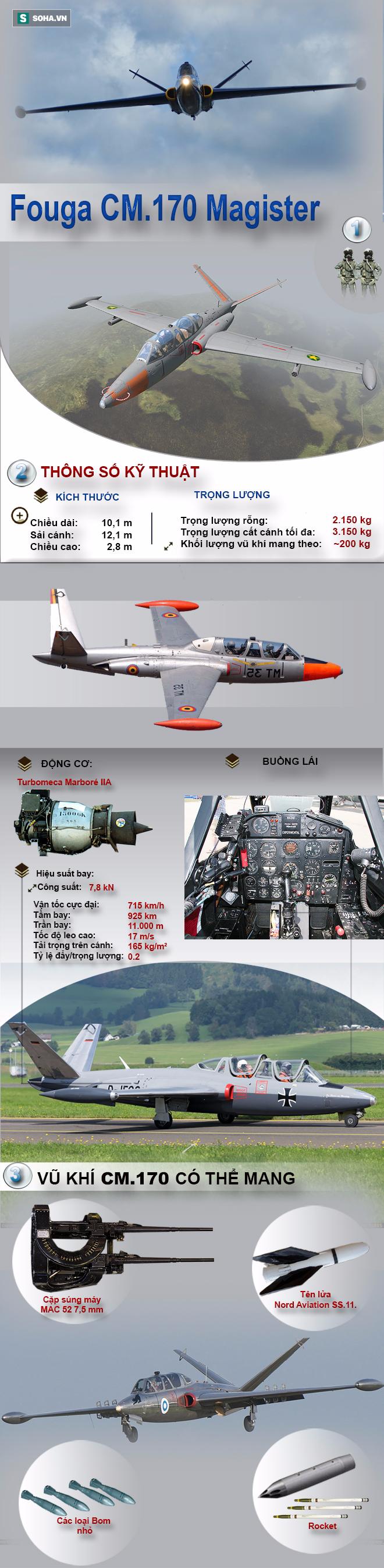 Máy bay huấn luyện - chiến đấu có thiết kế kỳ lạ hàng đầu thế giới - Ảnh 1.