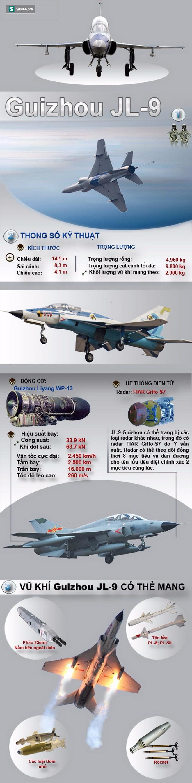 Chiếc máy bay huấn luyện siêu âm phát triển từ MiG-21 của Trung Quốc có gì đặc biệt? - Ảnh 1.
