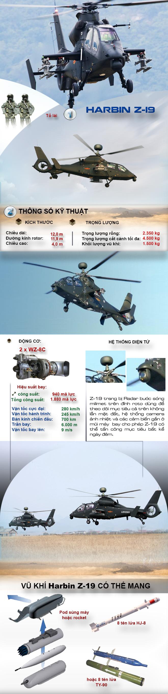 Trực thăng tấn công tàng hình thế hệ mới của Trung Quốc có gì nguy hiểm? - Ảnh 1.