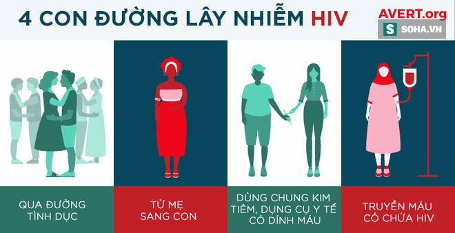 lay truyen aids