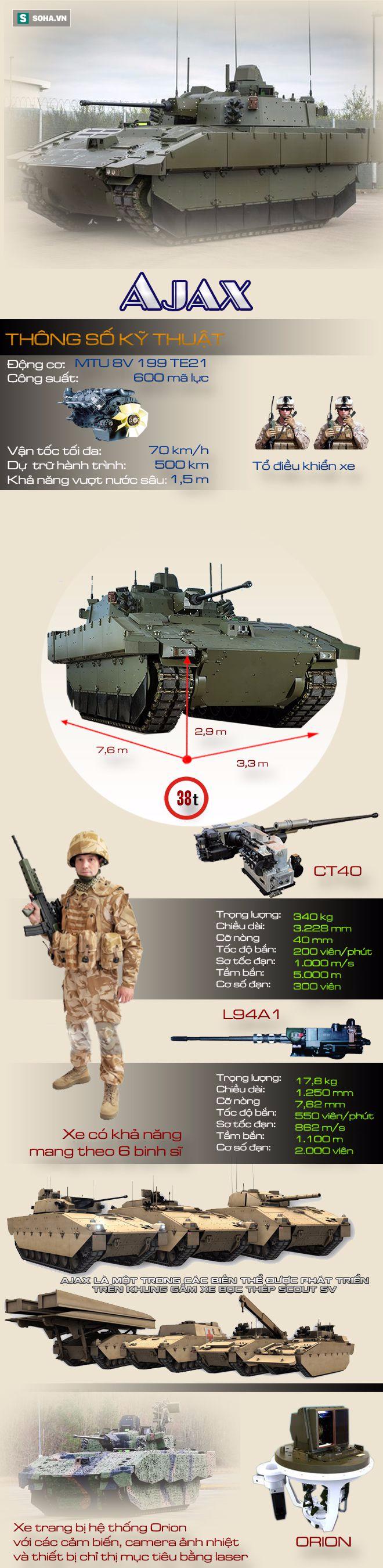 Uy lực của xe chiến đấu bộ binh có thể diệt mọi tăng Nga từ khoảng cách 3 km - Ảnh 1.