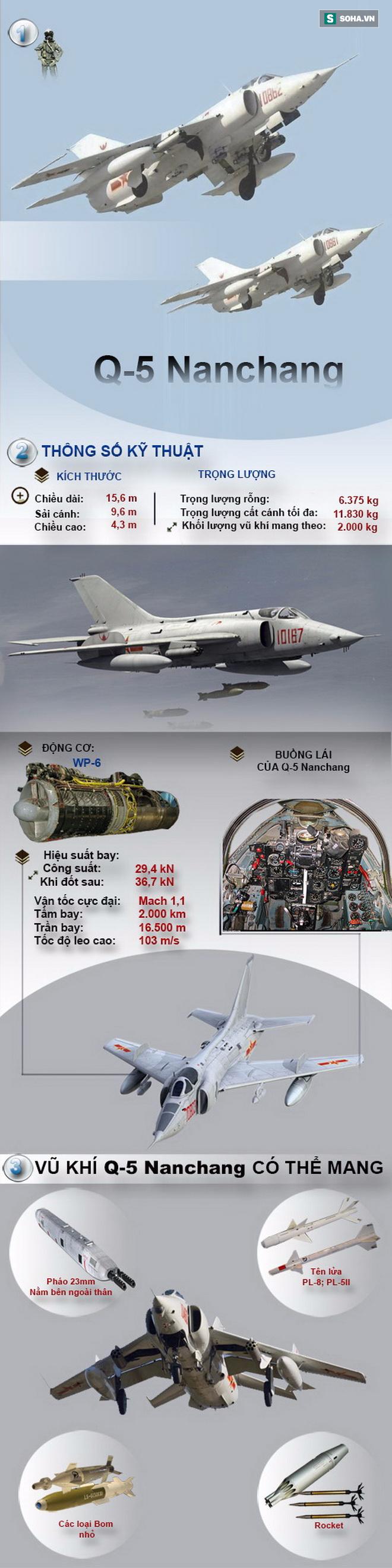 Thật khó tin Không quân Trung Quốc vẫn chưa loại biên chiếc chiến đấu cơ cổ lỗ này - Ảnh 1.