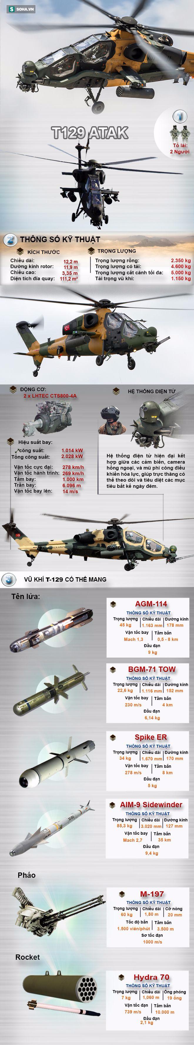 Siêu trực thăng tấn công vừa đánh bại WZ-10 của Trung Quốc mạnh đến mức nào? - Ảnh 1.