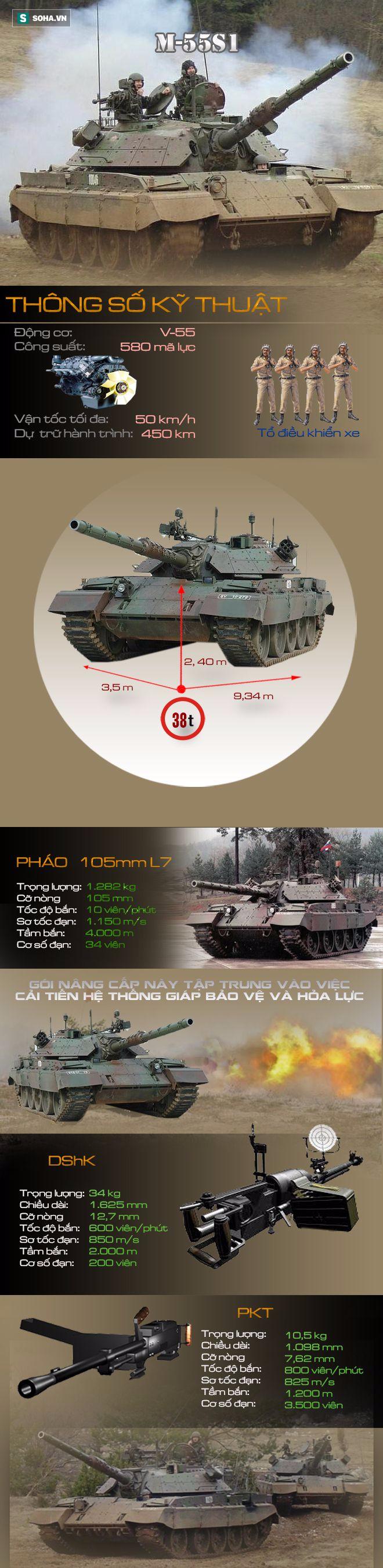 Người anh em xa của xe tăng T-55M3 - Ảnh 1.
