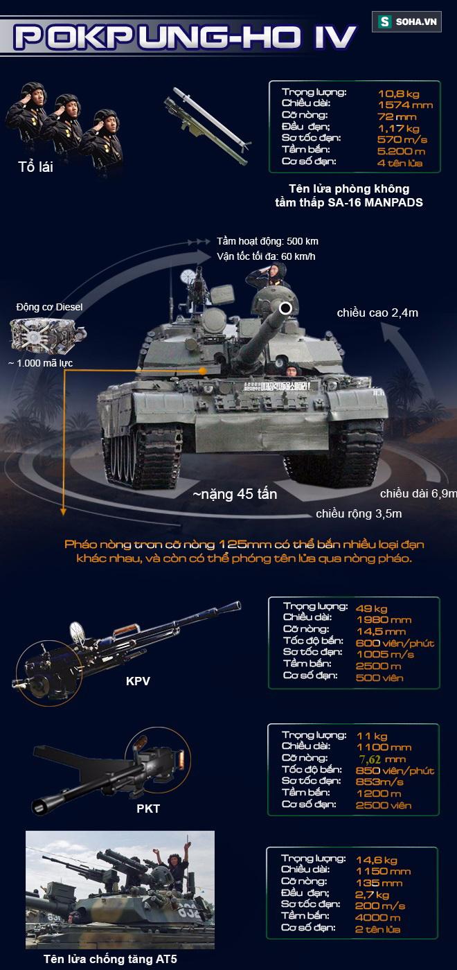 Xe tăng có dàn hỏa lực mạnh nhất thế giới của Quân đội Triều Tiên - Ảnh 1.