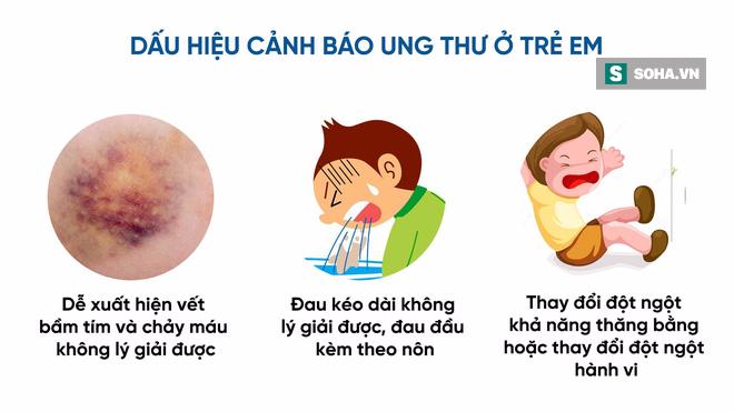 85% trẻ em có những dấu hiệu này có thể đã mắc ung thư: Bố mẹ đặc biệt lưu ý! - ảnh 6