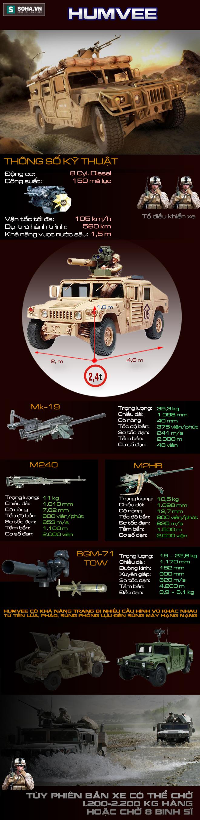 Thiết giáp vạn năng nhưng... dễ bị bắn thủng của Quân đội Mỹ - Ảnh 1.