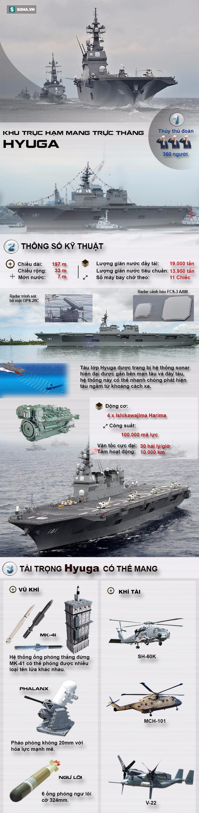 Khu trục hạm mang trực thăng độc nhất vô nhị của Hải quân Nhật Bản - Ảnh 1.