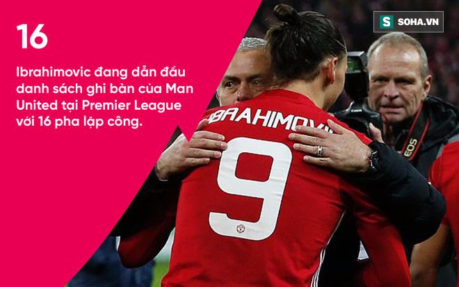 Ibrahimovic sắp gặp họa vì không nể mặt đàn em? - Ảnh 1.