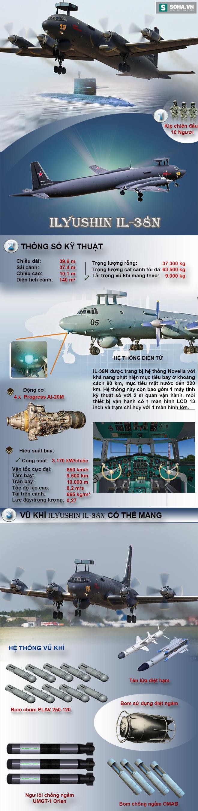 Máy bay tuần tra săn ngầm Il-38N - Đối thủ lớn của P-3C Orion - Ảnh 2.
