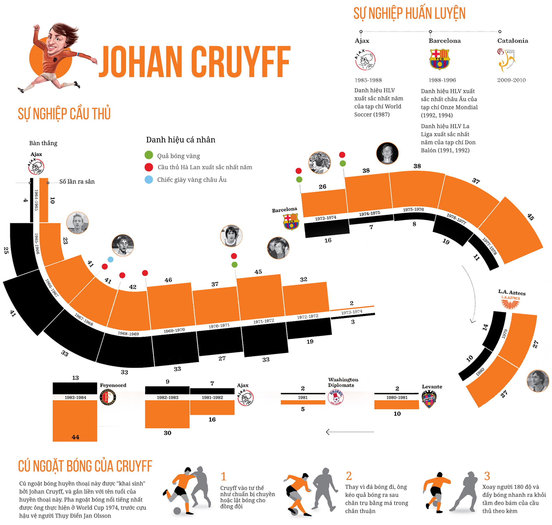 Johan Cruyff: Chỉ thành công thôi là chưa đủ! - Ảnh 10.