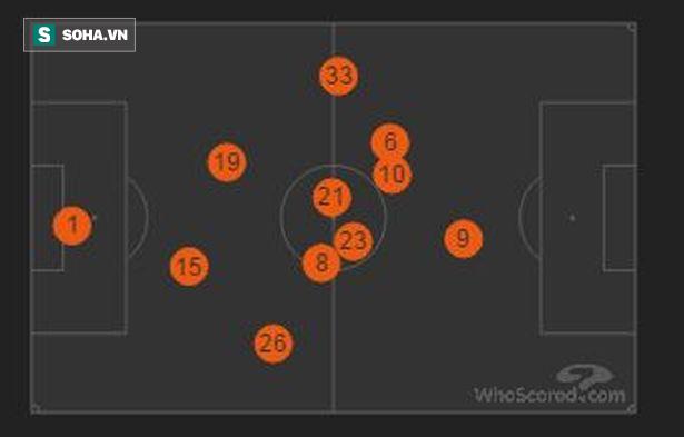 Trong tay Mourinho, Pogba bây giờ mới xứng đáng với cái giá Man United bỏ ra - Ảnh 4.