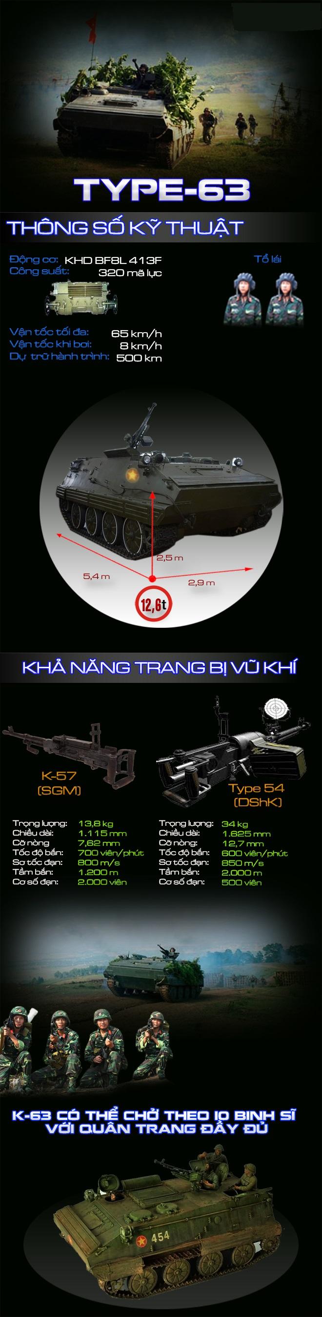 Chiếc Taxi chiến trường lừng danh của Việt Nam trong Kháng chiến chống Mỹ - Ảnh 1.