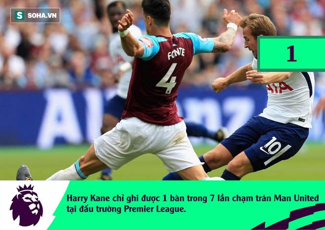 Thám tử Premier League: Mourinho đã có diệu kế khuất phục Tottenham? - Ảnh 1.
