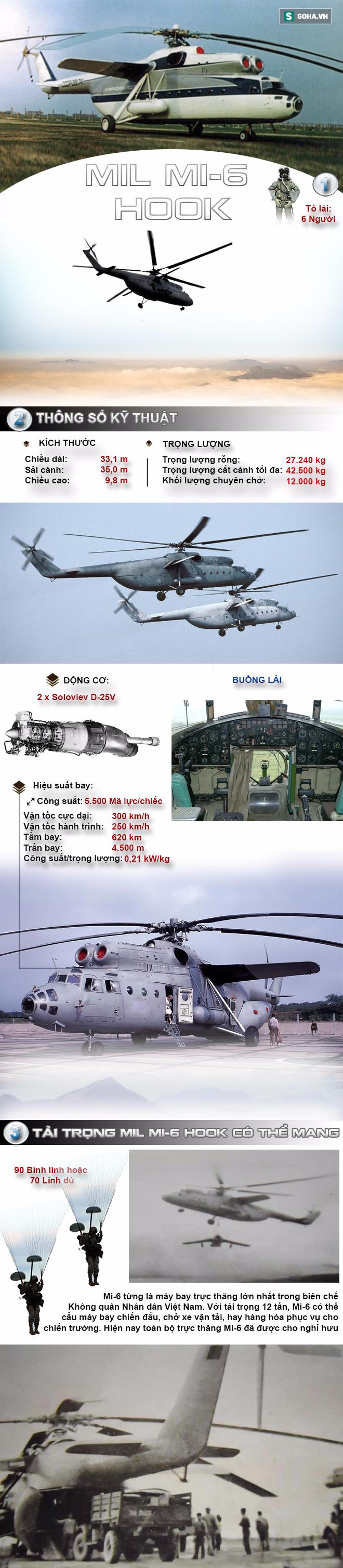 Người khổng lồ một thời của Không quân Việt Nam - Ảnh 1.