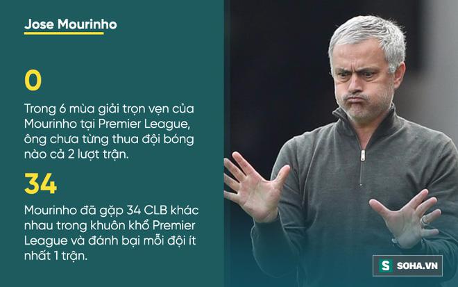 Thống kê thảm hại bóc trần sự bất lực của Chelsea trước Mourinho - Ảnh 6.
