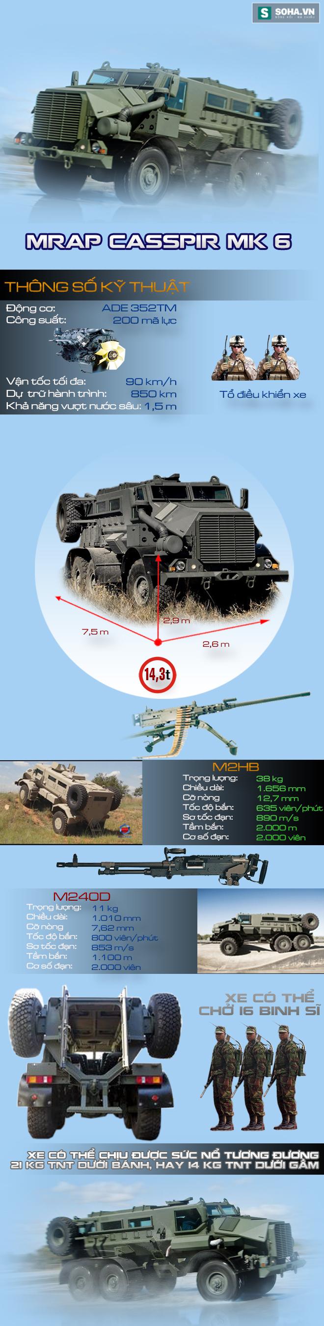 Chiếc xe thiết giáp kháng mìn gây ấn tượng mạnh bởi bề ngoài dữ tợn - Ảnh 1.