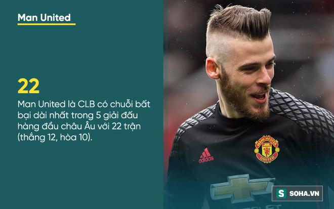 Thống kê thảm hại bóc trần sự bất lực của Chelsea trước Mourinho - Ảnh 7.