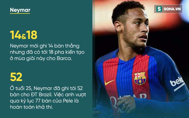 Gọi Neymar là chuyện viển vông, Mourinho khiến Barca lo lắng - Ảnh 1.