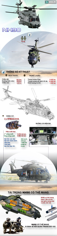 Khám phá sức mạnh trực thăng đa dụng tối tân nhất châu Âu - Ảnh 1.