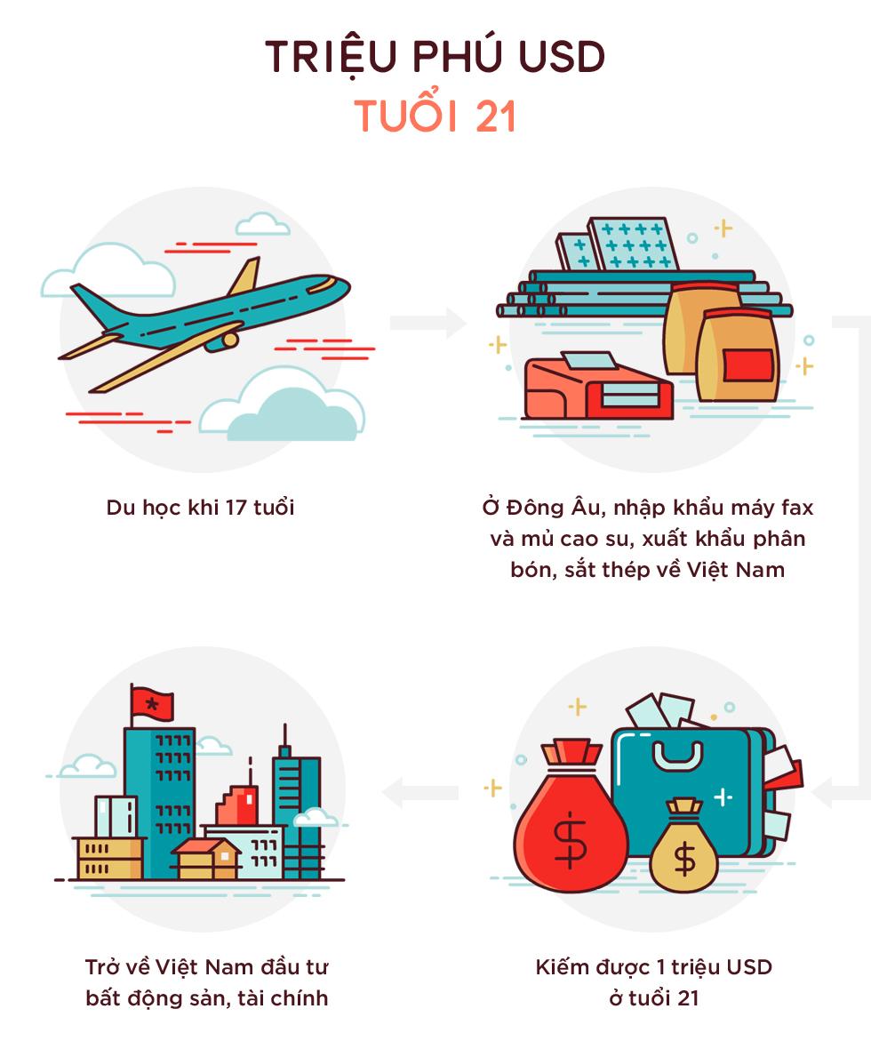 """Nguyễn Thị Phương Thảo: Từ cú sốc """"Bikini Airlines"""" đến nữ tỷ phú tự thân đầu tiên của Đông Nam Á - Ảnh 2."""