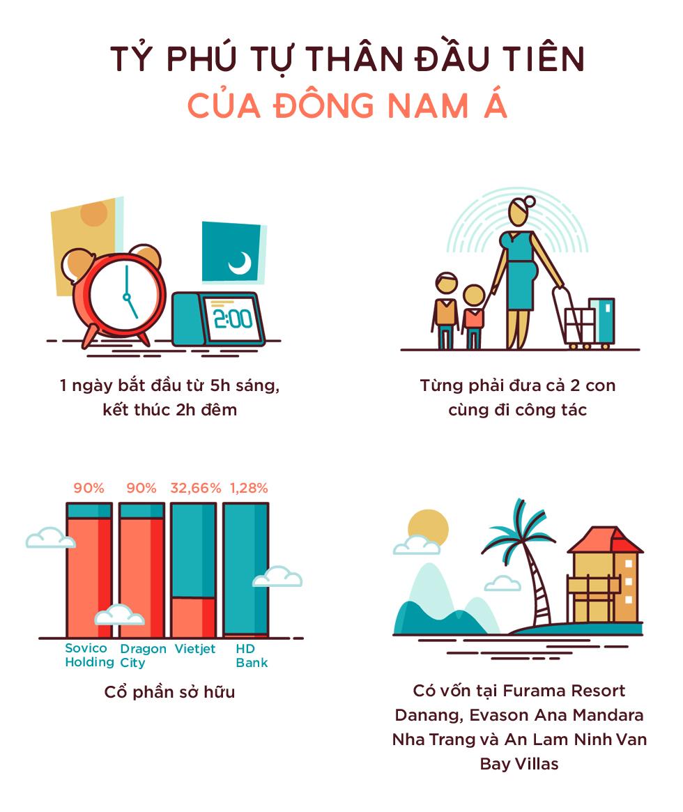 """Nguyễn Thị Phương Thảo: Từ cú sốc """"Bikini Airlines"""" đến nữ tỷ phú tự thân đầu tiên của Đông Nam Á - Ảnh 6."""