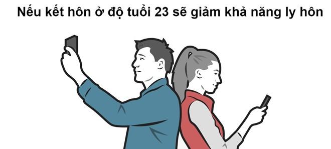 7 sự thật các bạn trẻ cần biết trước khi kết hôn - Ảnh 1.