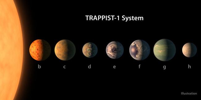 Hệ Mặt trời 2.0: Những bức ảnh hiếm, mới nhất của NASA - Ảnh 1.