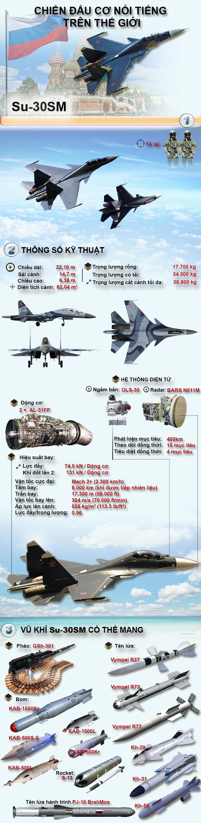 CẬP NHẬT: Ngay lúc này Nội Bài đã đủ điều kiện để Phi đội tiêm kích Su-30SM hạ cánh - Ảnh 2.