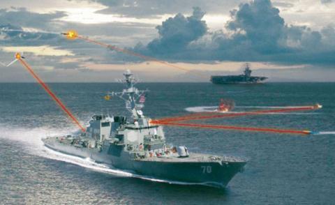 Mỹ theo đuổi vũ khí laser: Lỗ hổng chết người - Ảnh 2.