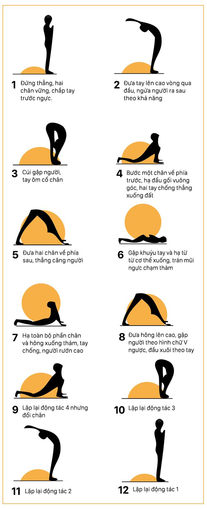 Hướng dẫn tập bài Chào mặt trời: Động tác có tác dụng tuyệt vời hiếm có của Yoga - Ảnh 2.