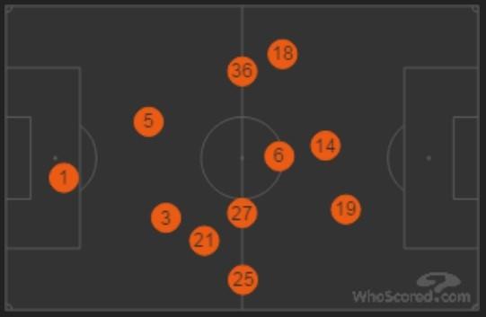 Kẻ nào coi thường Mourinho đều phải chết - Ảnh 3.