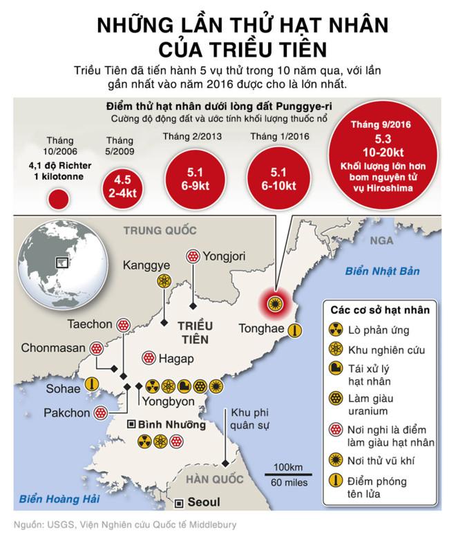Mỹ với kế hoạch tấn công phủ đầu Triều Tiên 23 năm trước - Ảnh 1.